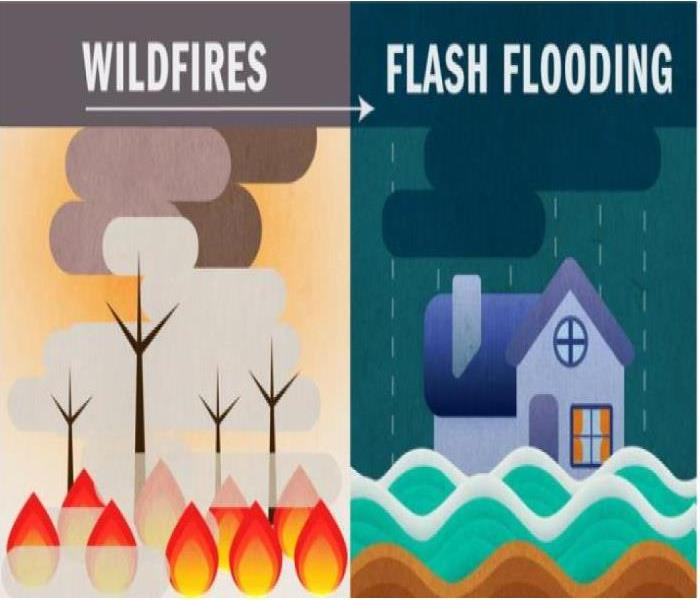 Water Damage Flooding After Wildfires in Riverside County – Reduce Your Risk